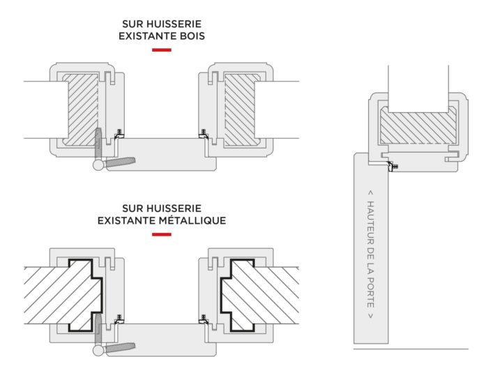 Menuiserie George Système de porte intérieure pour la rénovation